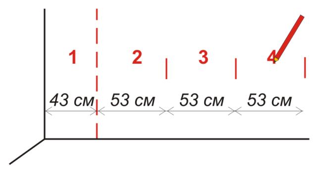 Разметка для фотообоев