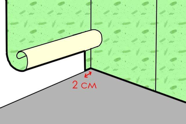 Правильная поклейка обоев на внешних и внутренних углах комнаты