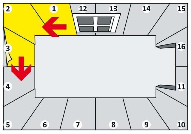 Выбираем ориентир для начала клейки обоев в комнате