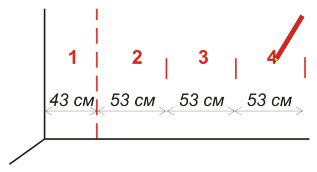 Пошаговая инструкция поклейки бумажных обоев