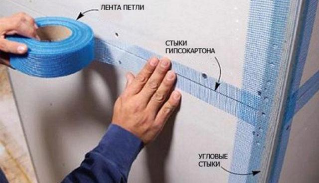 Описание и правила использования серпянки для гипсокартона