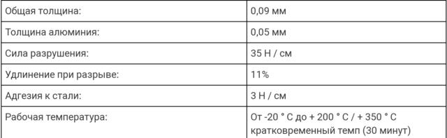 Основные правила выбора фольгированного скотча: рейтинг производителей